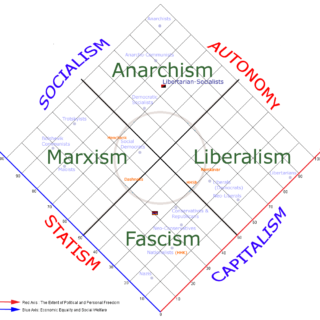 geography-of-political-ideology