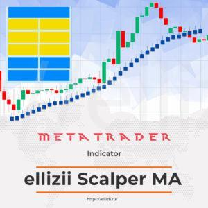 ellizii-scalper-ma